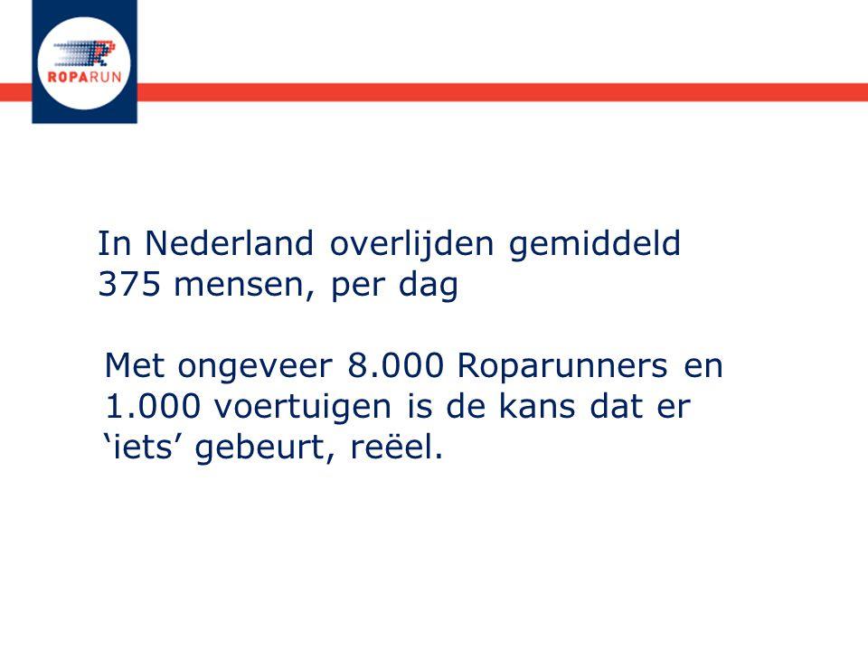 In Nederland overlijden gemiddeld 375 mensen, per dag