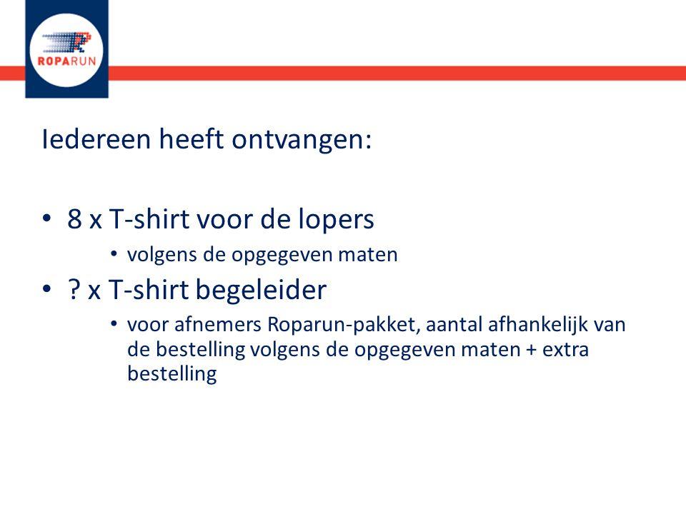 Iedereen heeft ontvangen: 8 x T-shirt voor de lopers