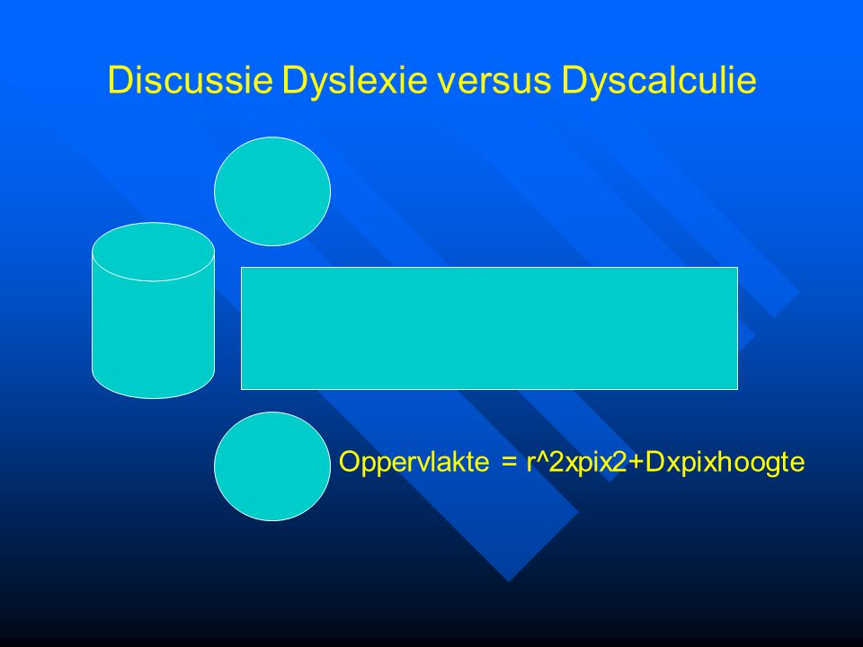 Discussie Dyslexie versus Dyscalculie