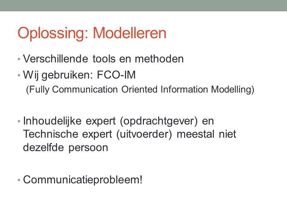 Oplossing: Modelleren