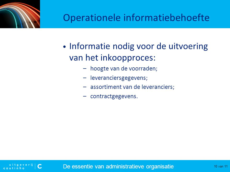 Operationele informatiebehoefte
