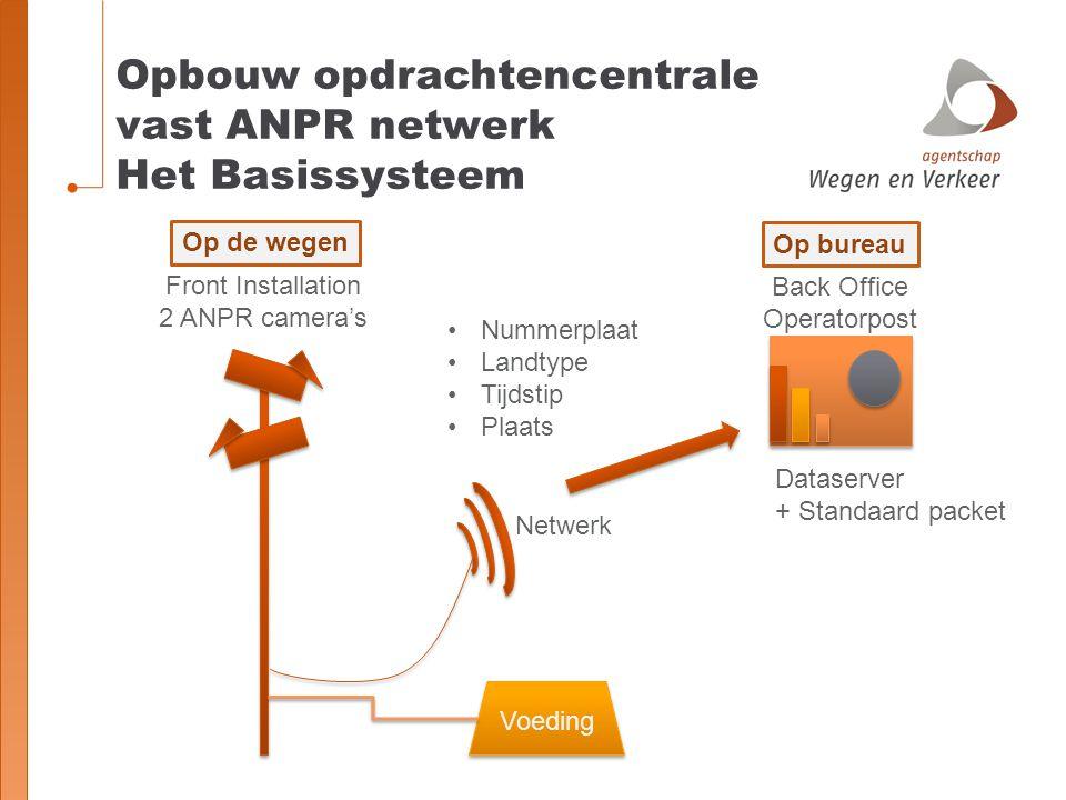 Opbouw opdrachtencentrale vast ANPR netwerk Het Basissysteem