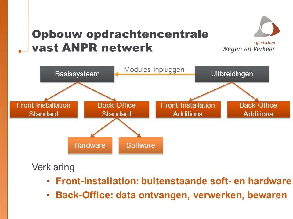 Opbouw opdrachtencentrale vast ANPR netwerk