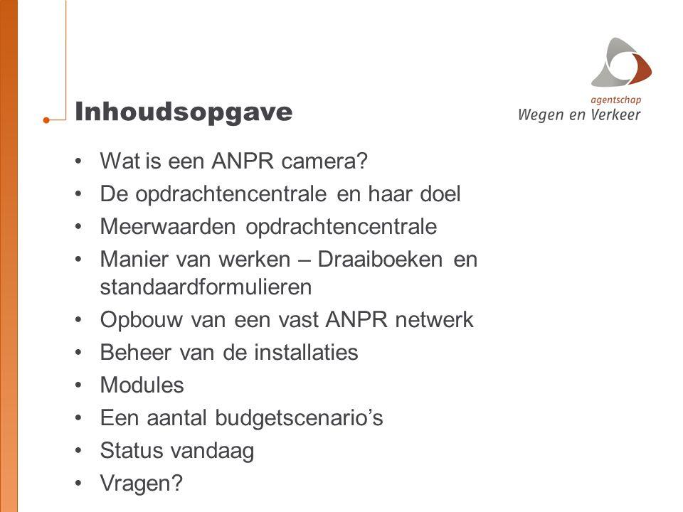 Inhoudsopgave Wat is een ANPR camera