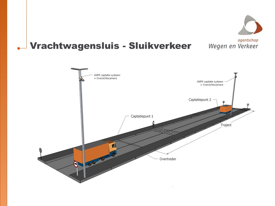Vrachtwagensluis - Sluikverkeer