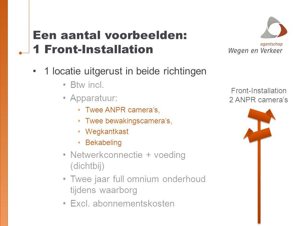 Een aantal voorbeelden: 1 Front-Installation