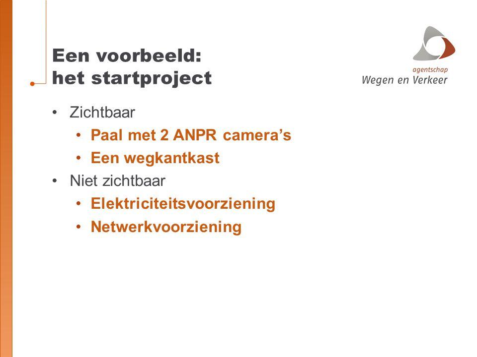 Een voorbeeld: het startproject