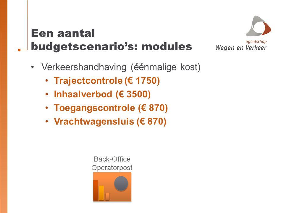 Een aantal budgetscenario's: modules