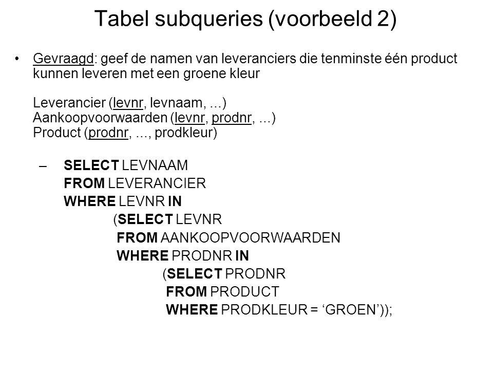 Tabel subqueries (voorbeeld 2)