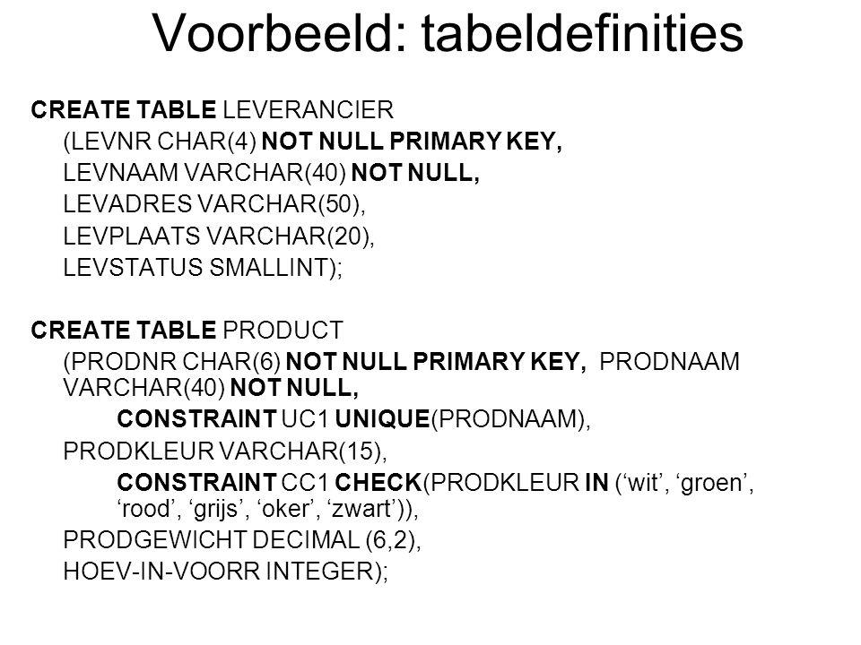 Voorbeeld: tabeldefinities