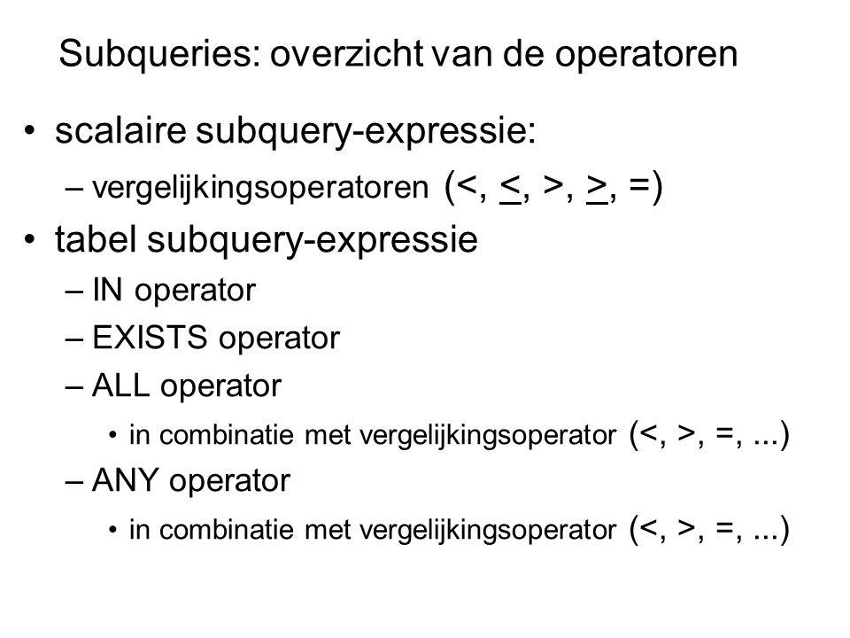 Subqueries: overzicht van de operatoren