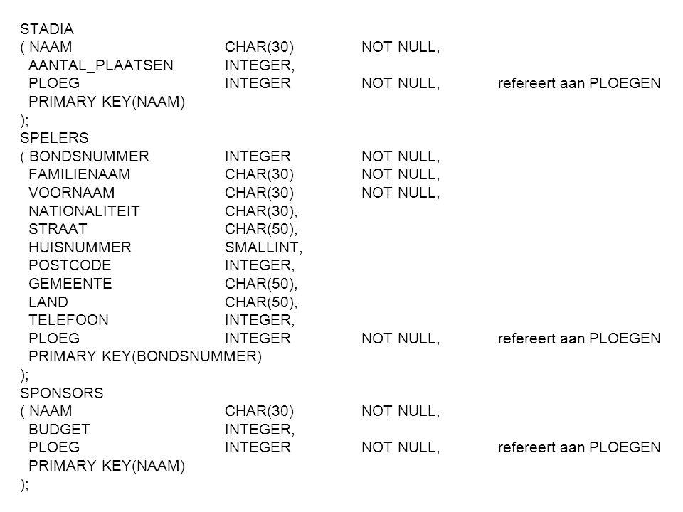 STADIA ( NAAM CHAR(30) NOT NULL, AANTAL_PLAATSEN INTEGER, PLOEG INTEGER NOT NULL, refereert aan PLOEGEN.