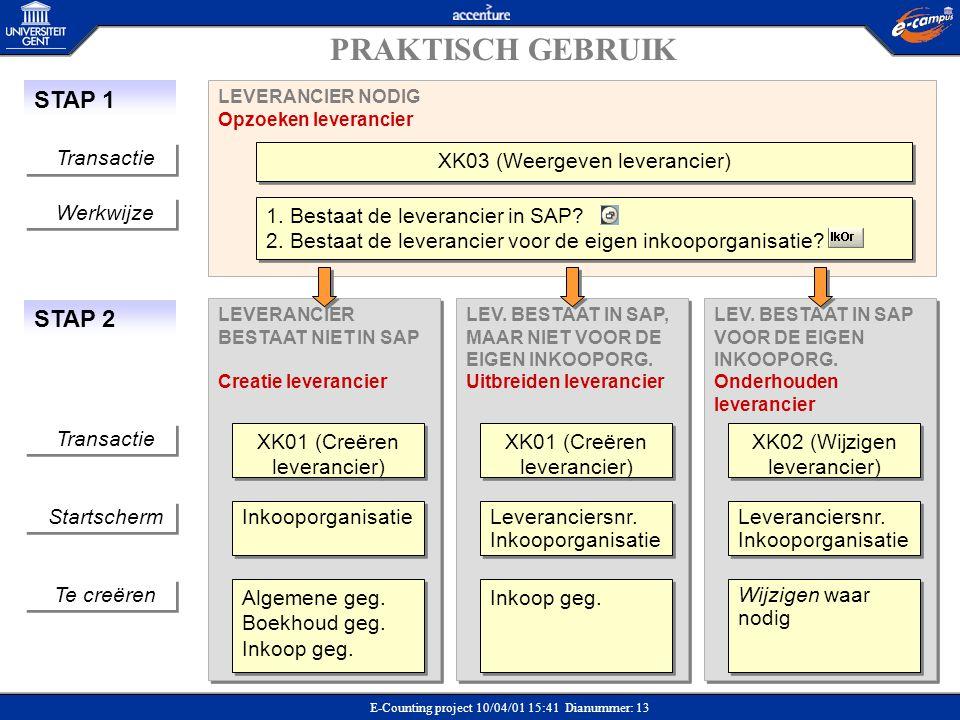 PRAKTISCH GEBRUIK STAP 1 STAP 2 1. Bestaat de leverancier in SAP