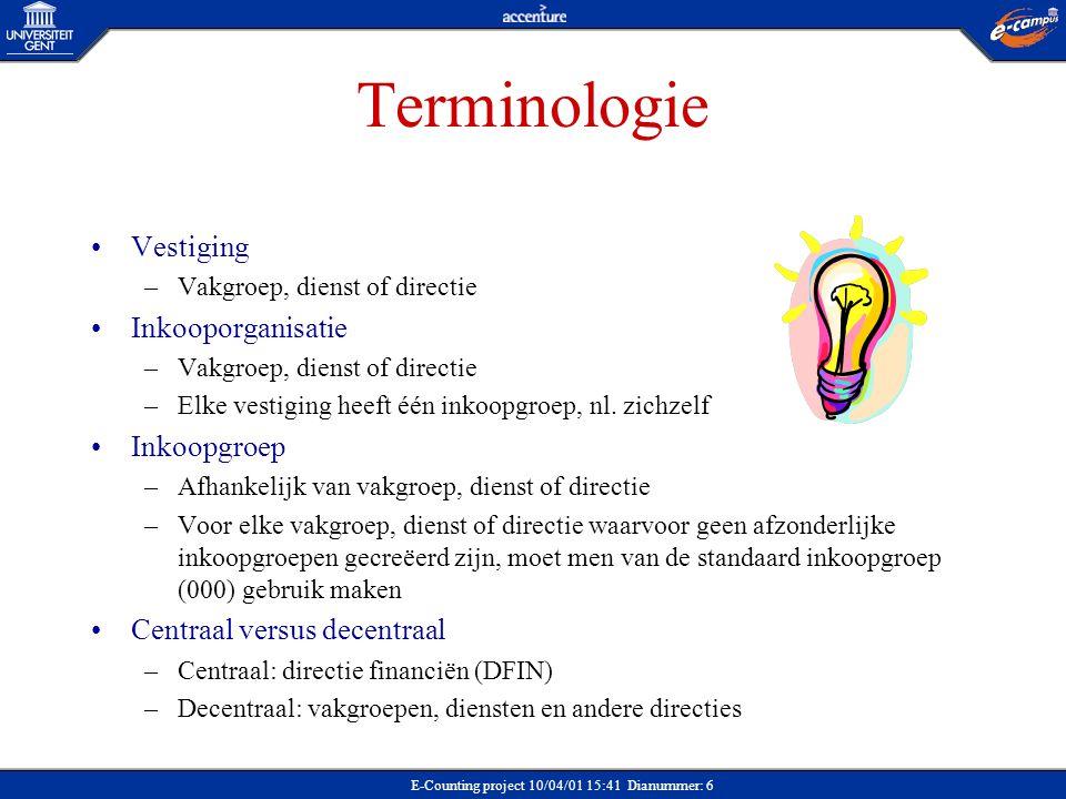 Terminologie Vestiging Inkooporganisatie Inkoopgroep