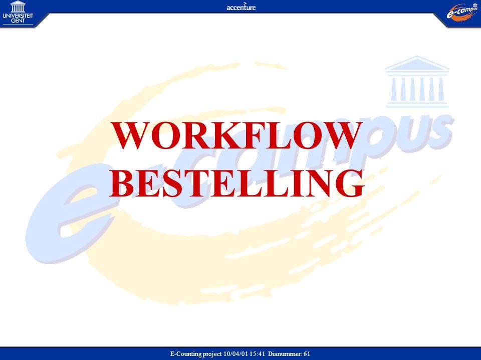 WORKFLOW BESTELLING