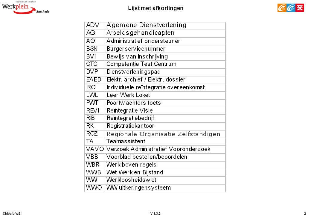 Lijst met afkortingen ©hk/clb/w&i