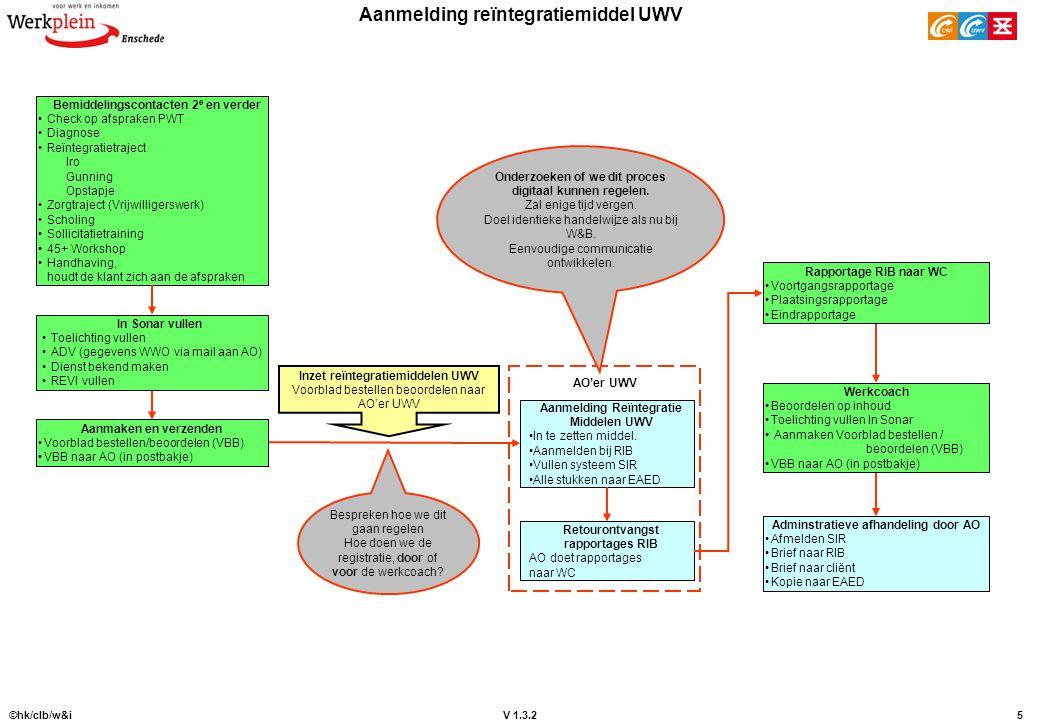 Aanmelding reïntegratiemiddel UWV