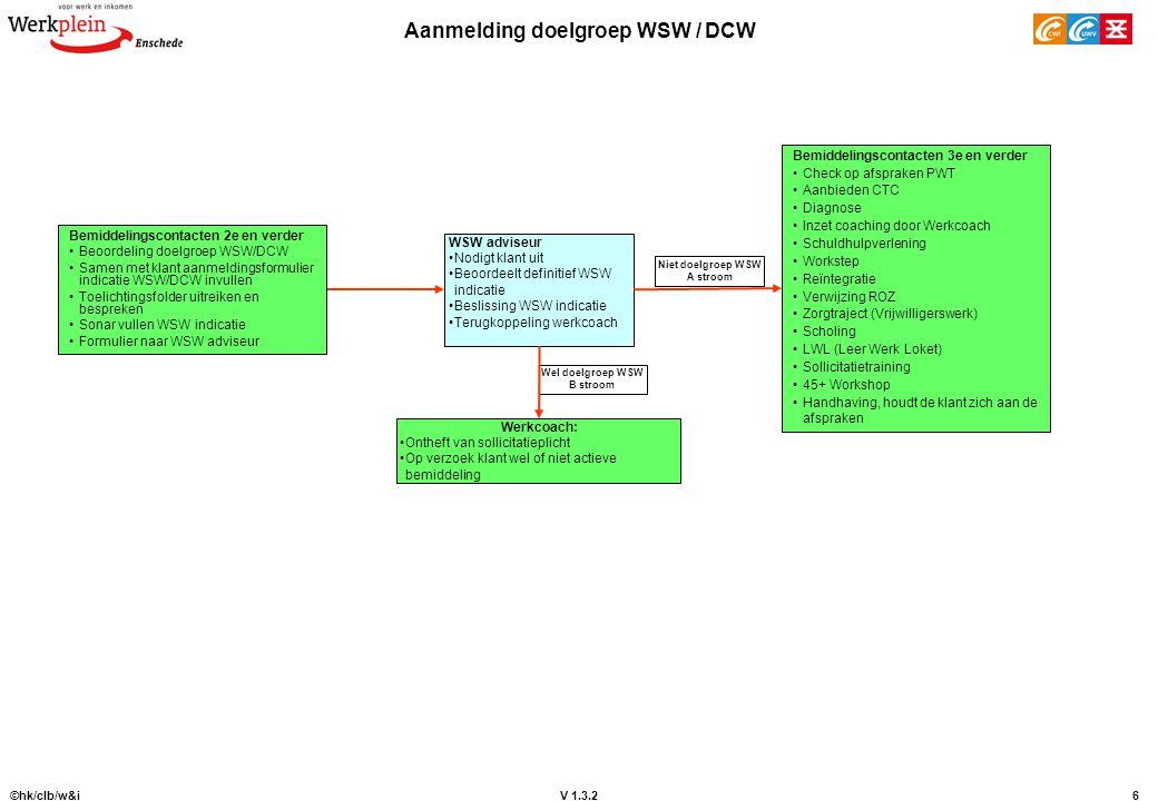 Aanmelding doelgroep WSW / DCW