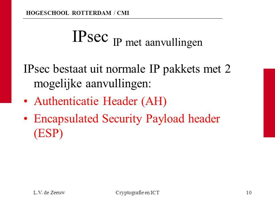 IPsec IP met aanvullingen