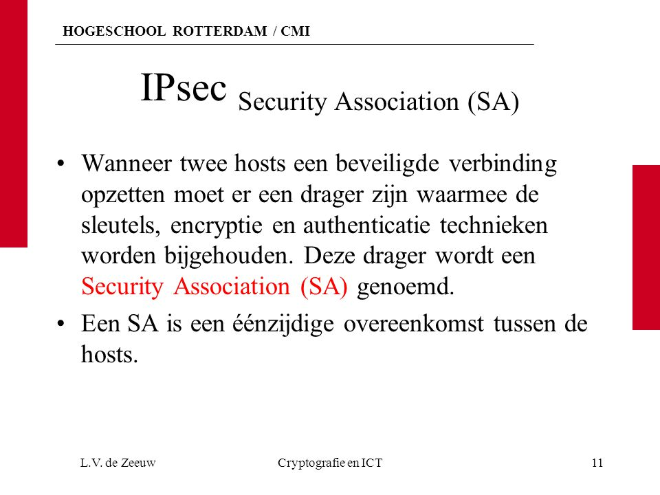 IPsec Security Association (SA)