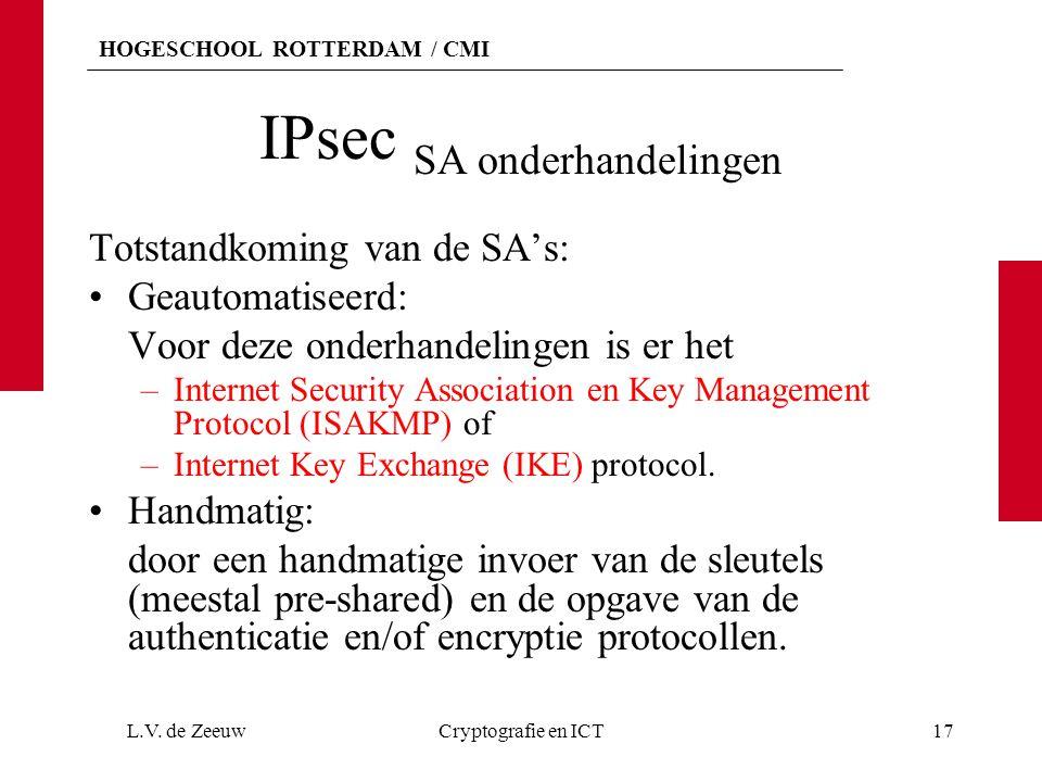 IPsec SA onderhandelingen