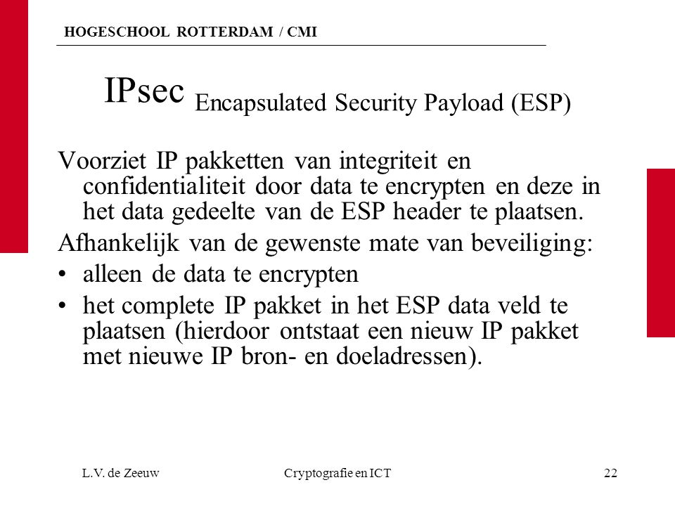 IPsec Encapsulated Security Payload (ESP)