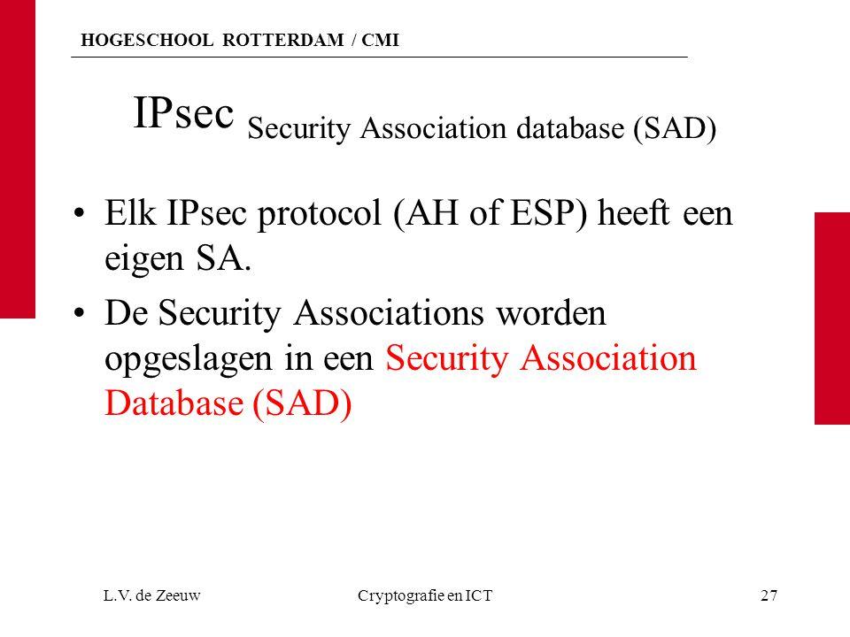 IPsec Security Association database (SAD)