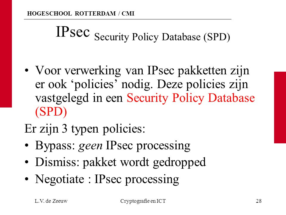 IPsec Security Policy Database (SPD)