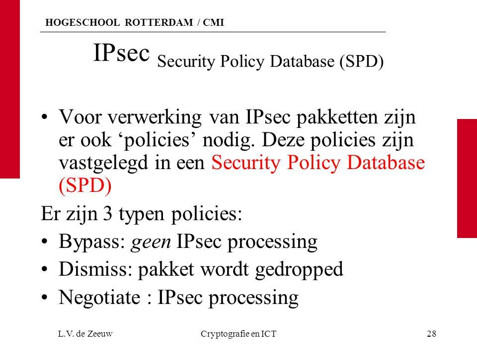 IPsec Security Policy Database (SPD)