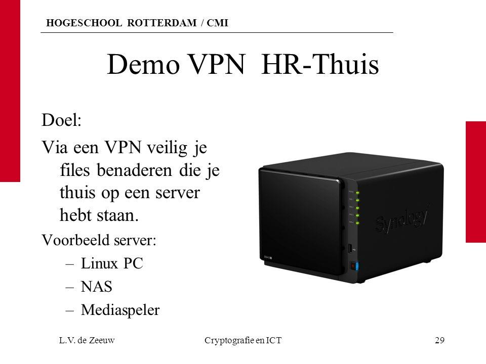 Demo VPN HR-Thuis Doel: