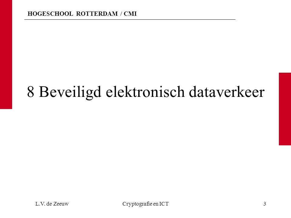 8 Beveiligd elektronisch dataverkeer