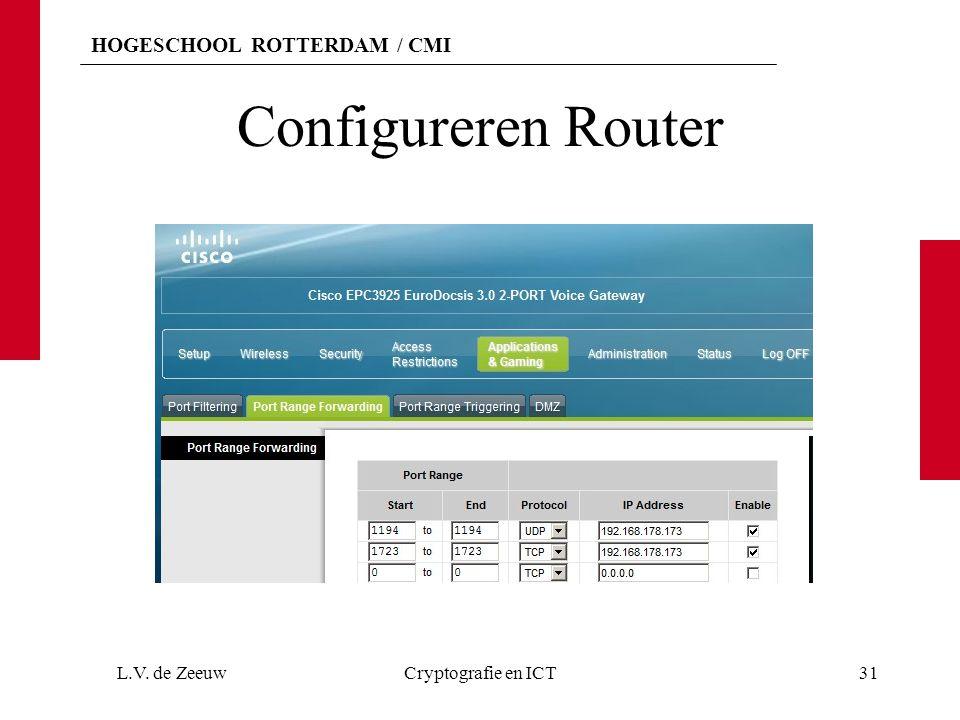 Configureren Router L.V. de Zeeuw Cryptografie en ICT