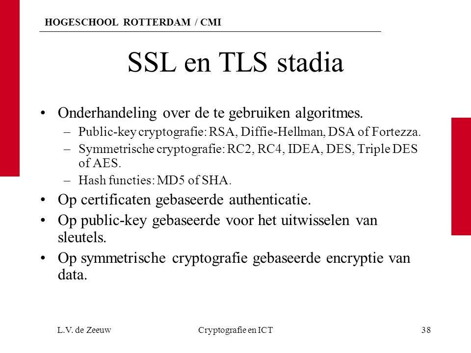SSL en TLS stadia Onderhandeling over de te gebruiken algoritmes.
