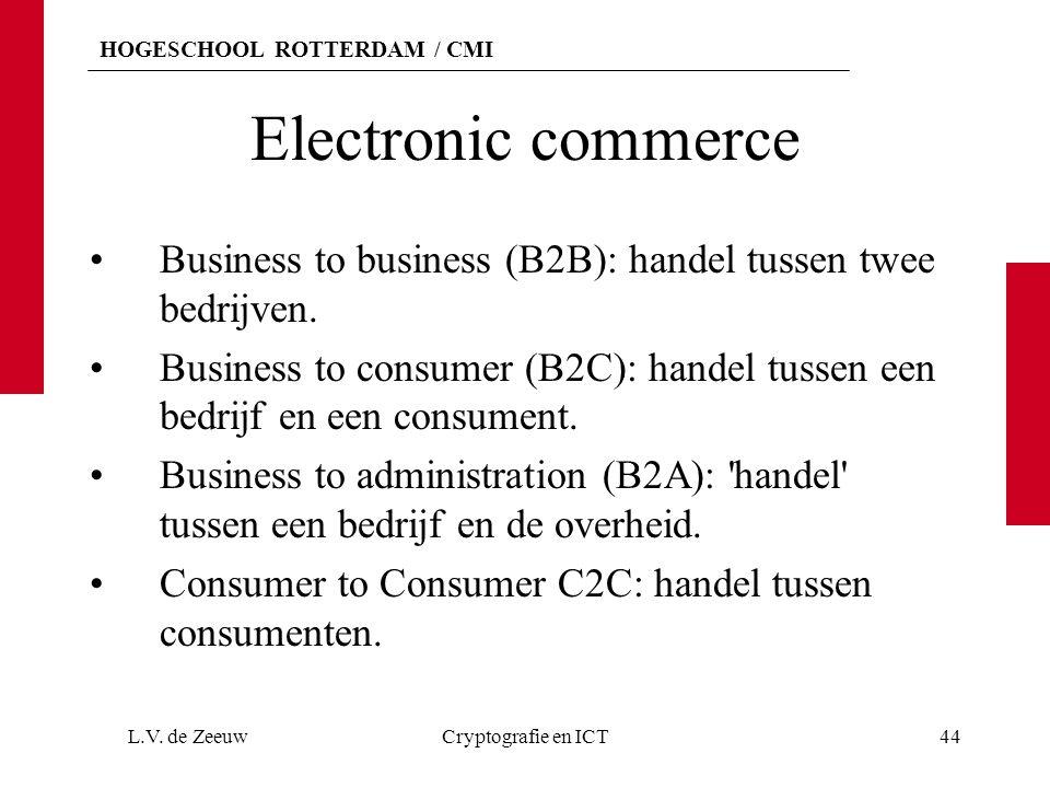 Electronic commerce Business to business (B2B): handel tussen twee bedrijven.