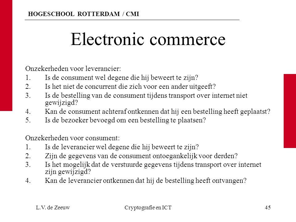 Electronic commerce Onzekerheden voor leverancier: