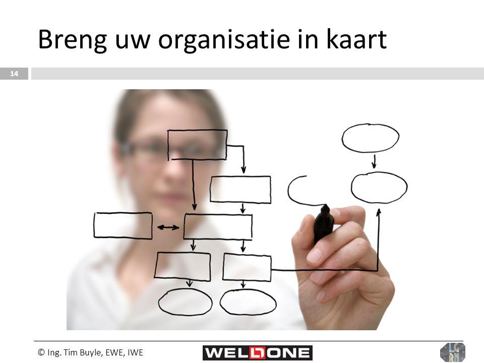 Breng uw organisatie in kaart