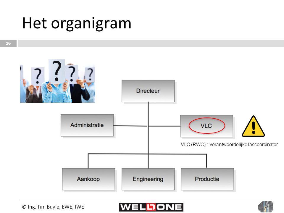 Het organigram © Ing. Tim Buyle, EWE, IWE
