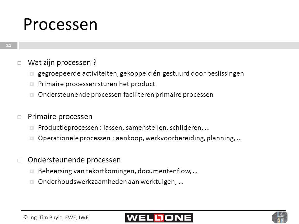 Processen Wat zijn processen Primaire processen