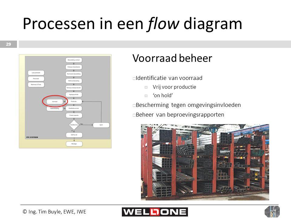 Processen in een flow diagram