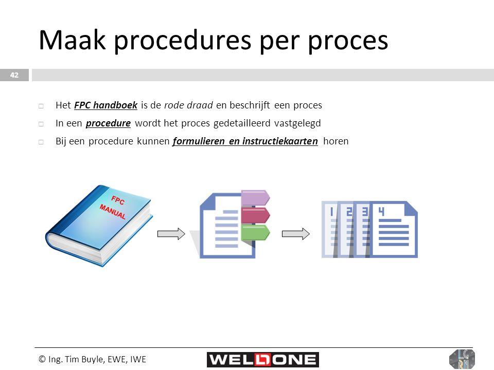 Maak procedures per proces