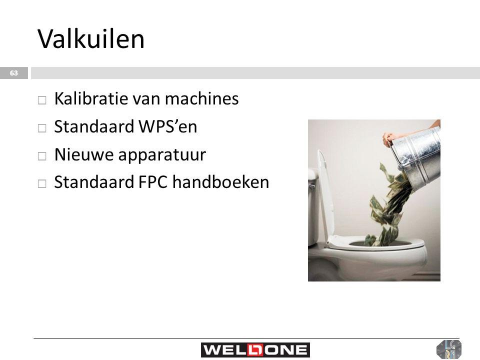 Valkuilen Kalibratie van machines Standaard WPS'en Nieuwe apparatuur