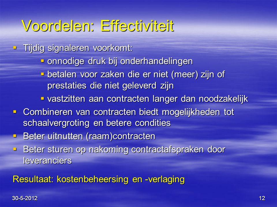 Voordelen: Effectiviteit