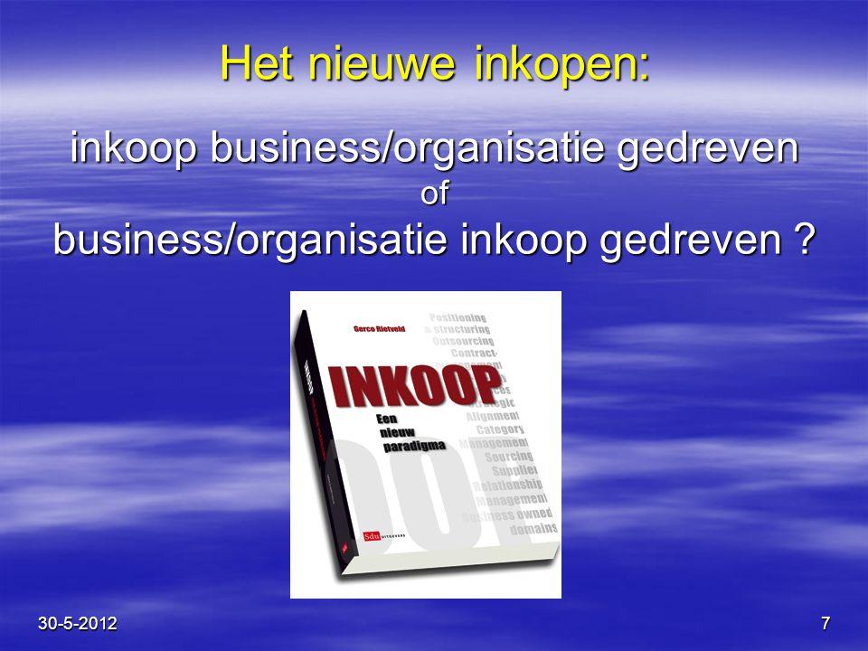 Het nieuwe inkopen: inkoop business/organisatie gedreven of business/organisatie inkoop gedreven
