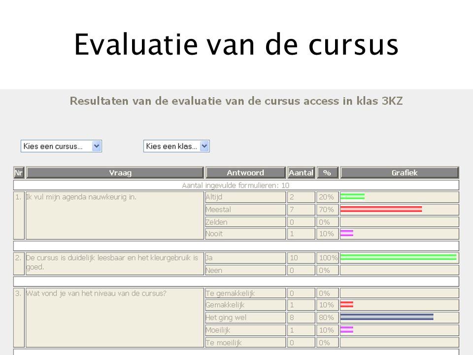 Evaluatie van de cursus