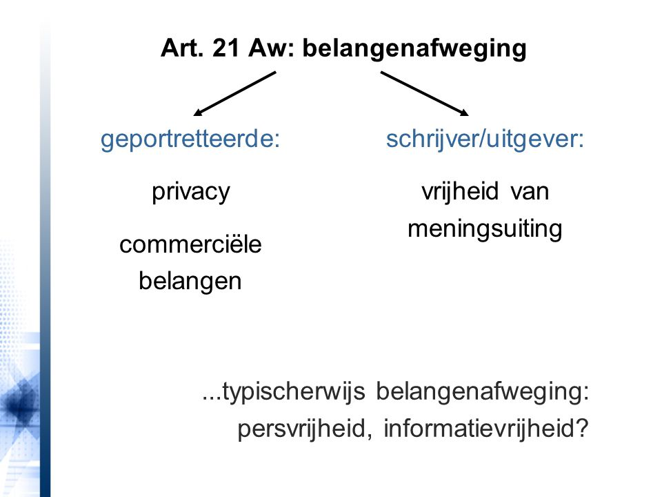 Art. 21 Aw: belangenafweging