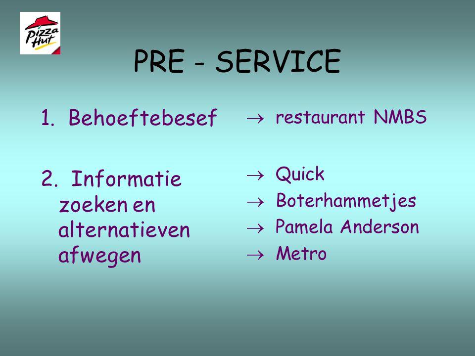 PRE - SERVICE 1. Behoeftebesef