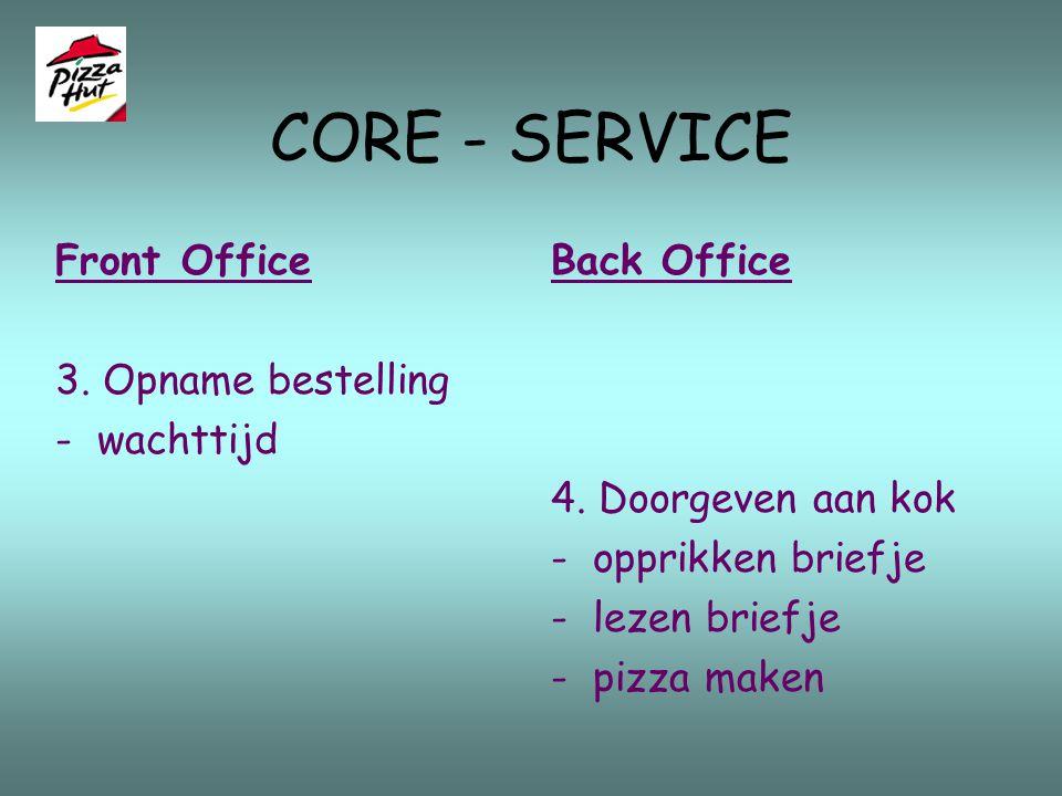 CORE - SERVICE Front Office 3. Opname bestelling - wachttijd