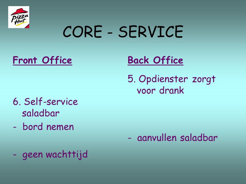 CORE - SERVICE Front Office 6. Self-service saladbar - bord nemen