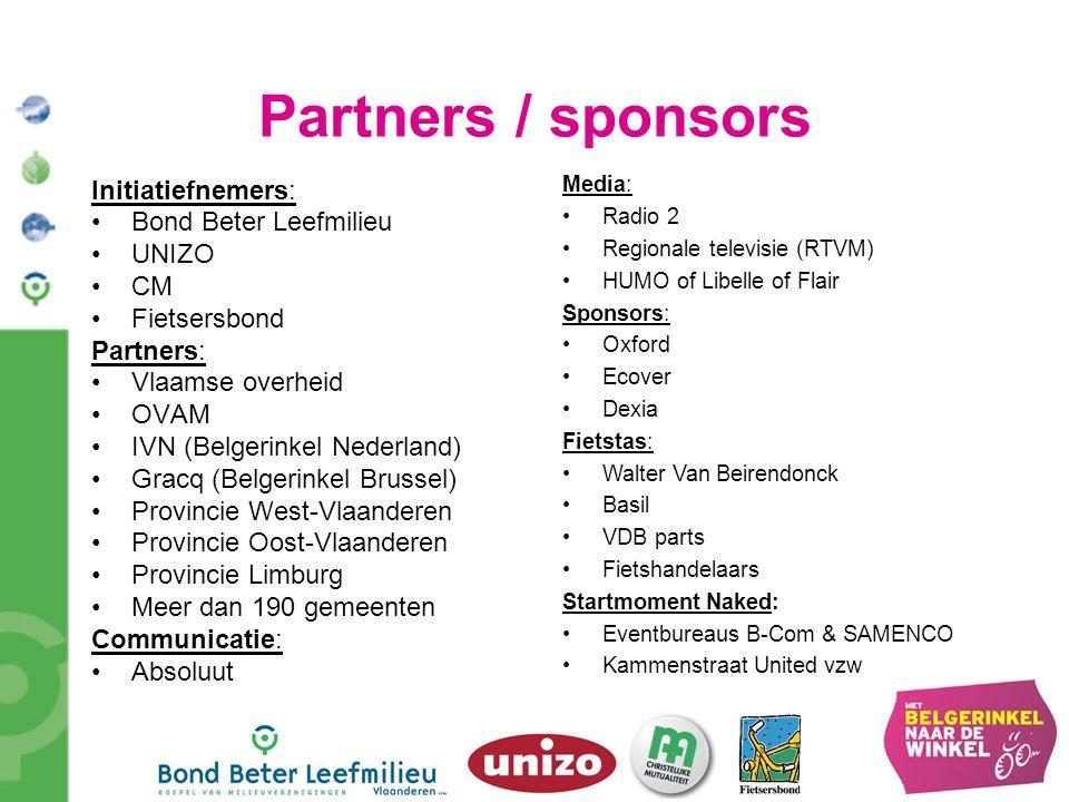 Partners / sponsors Initiatiefnemers: Bond Beter Leefmilieu UNIZO CM