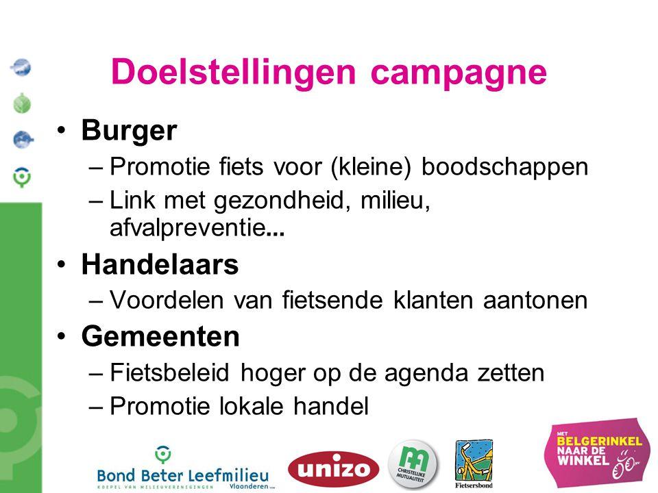 Doelstellingen campagne